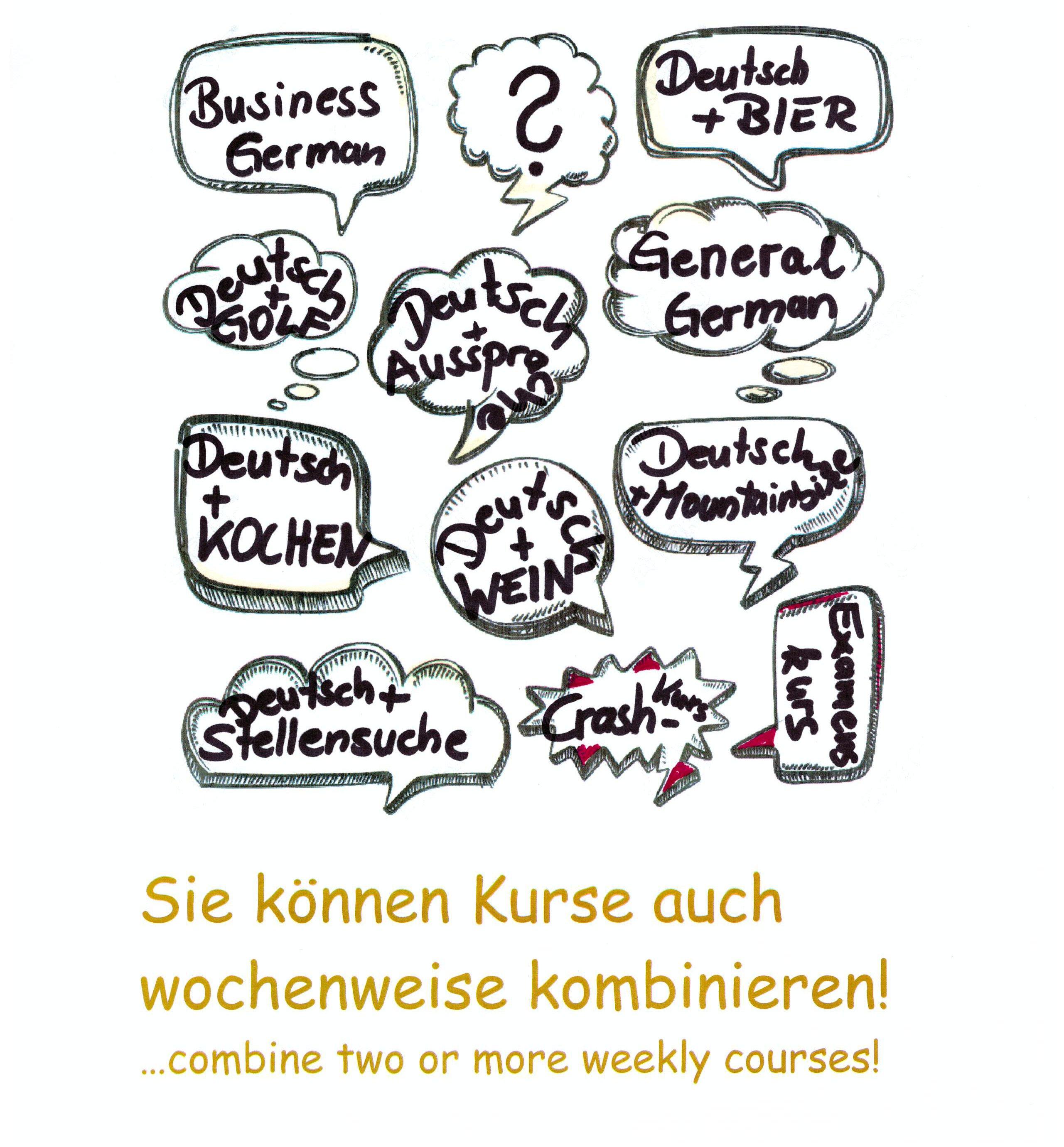 Wählen SIe das Schwerpunktthema Ihres Deutschkurses